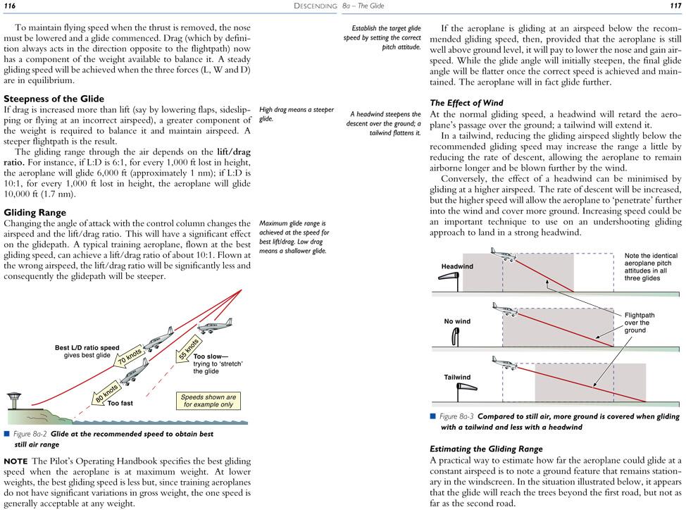 Air pilot's manual books 1-7 complete study pack | focus flight.